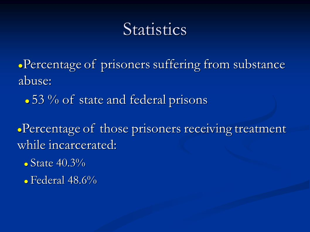 Statistics Percentage of prisoners suffering from substance abuse:
