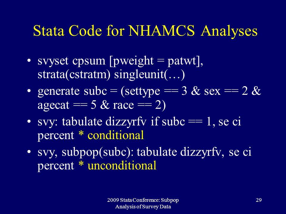 Stata Code for NHAMCS Analyses