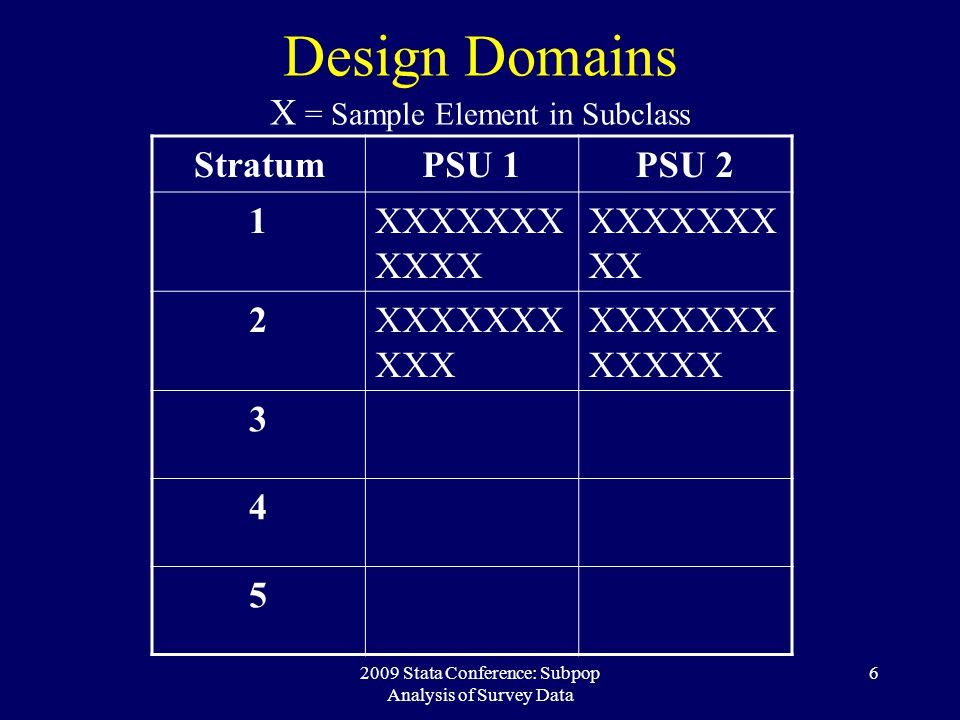 Design Domains X = Sample Element in Subclass
