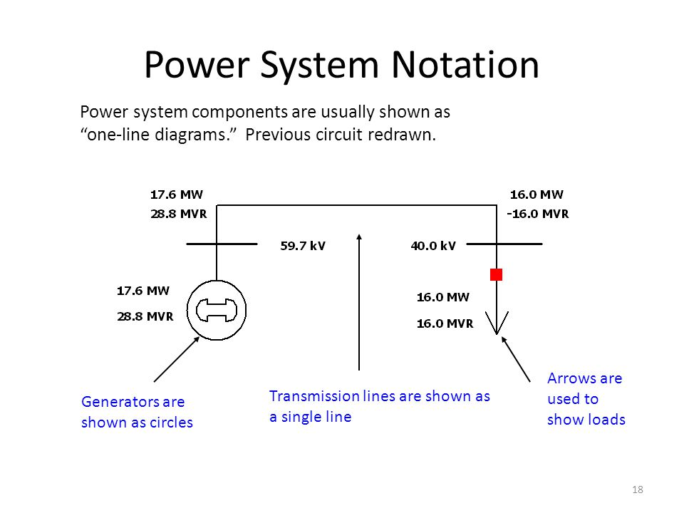 Power System Notation Power system components are usually shown as