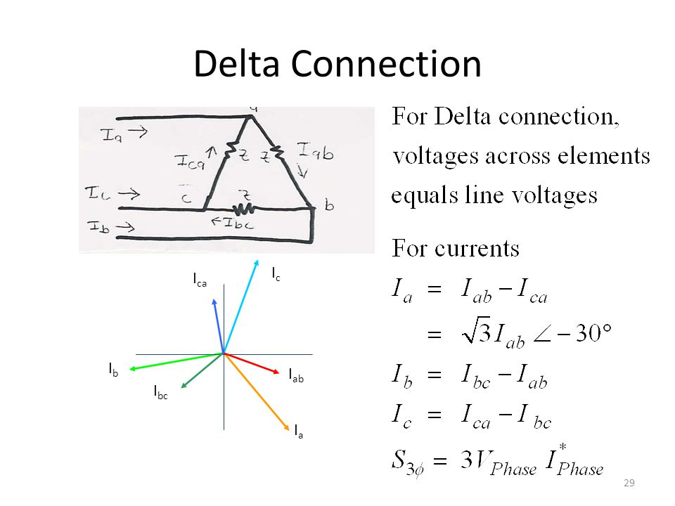 Delta Connection Ica Ic Iab Ibc Ia Ib