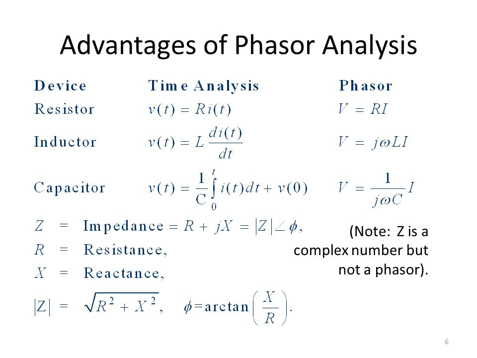Advantages of Phasor Analysis