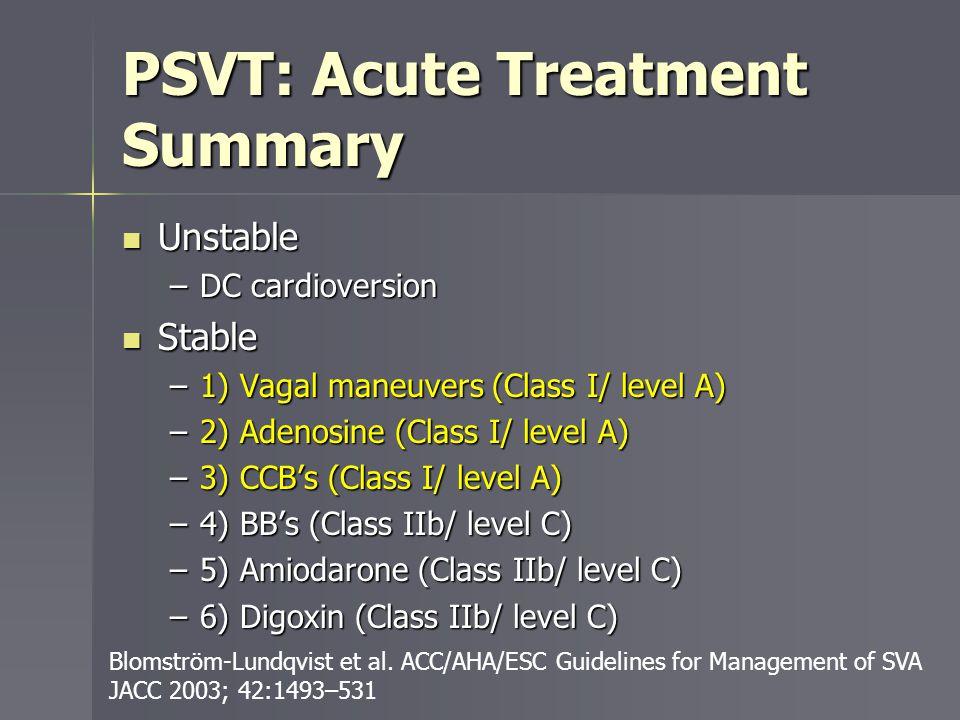 PSVT: Acute Treatment Summary