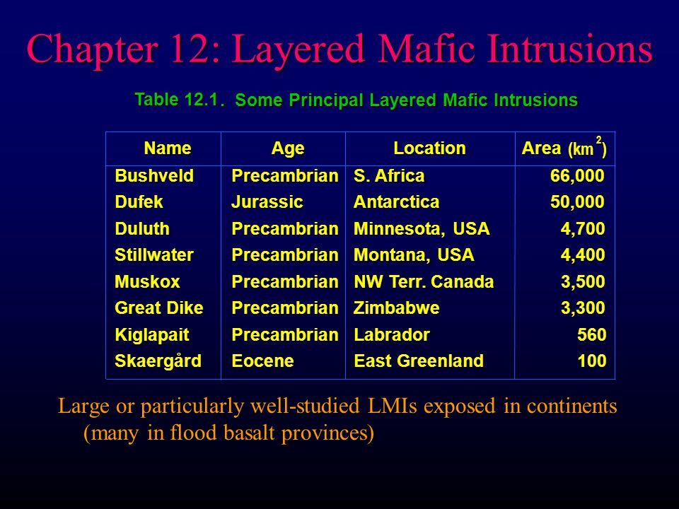 Chapter 12: Layered Mafic Intrusions