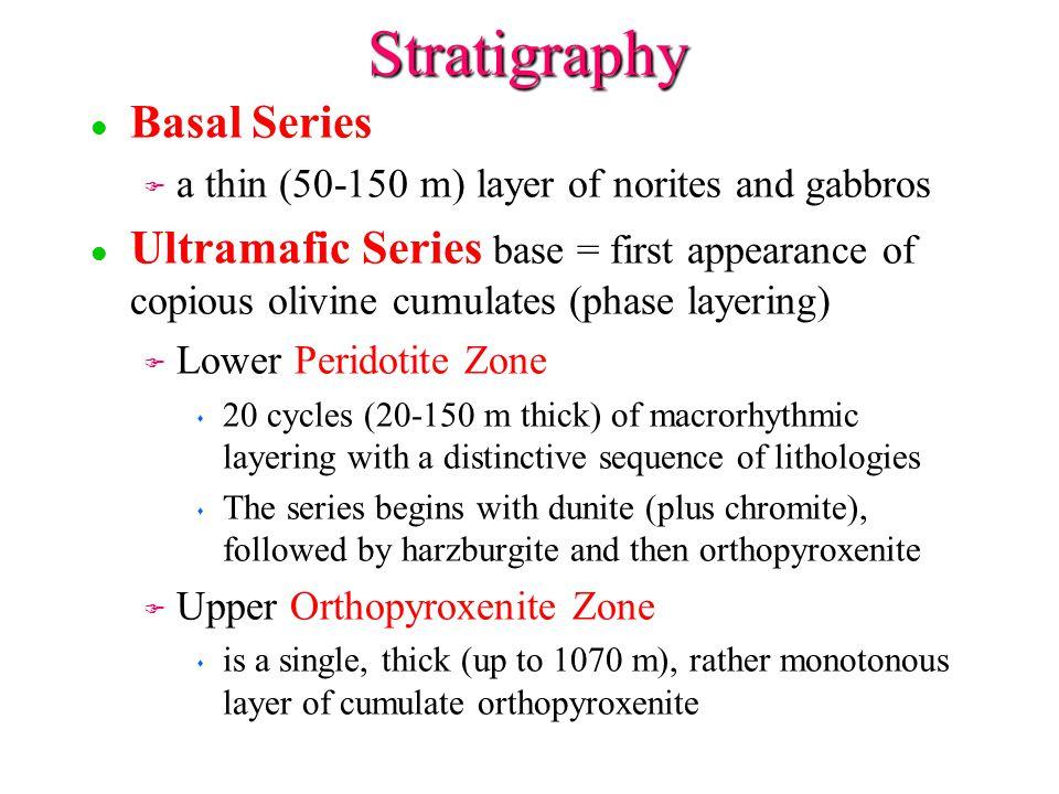 Stratigraphy Basal Series