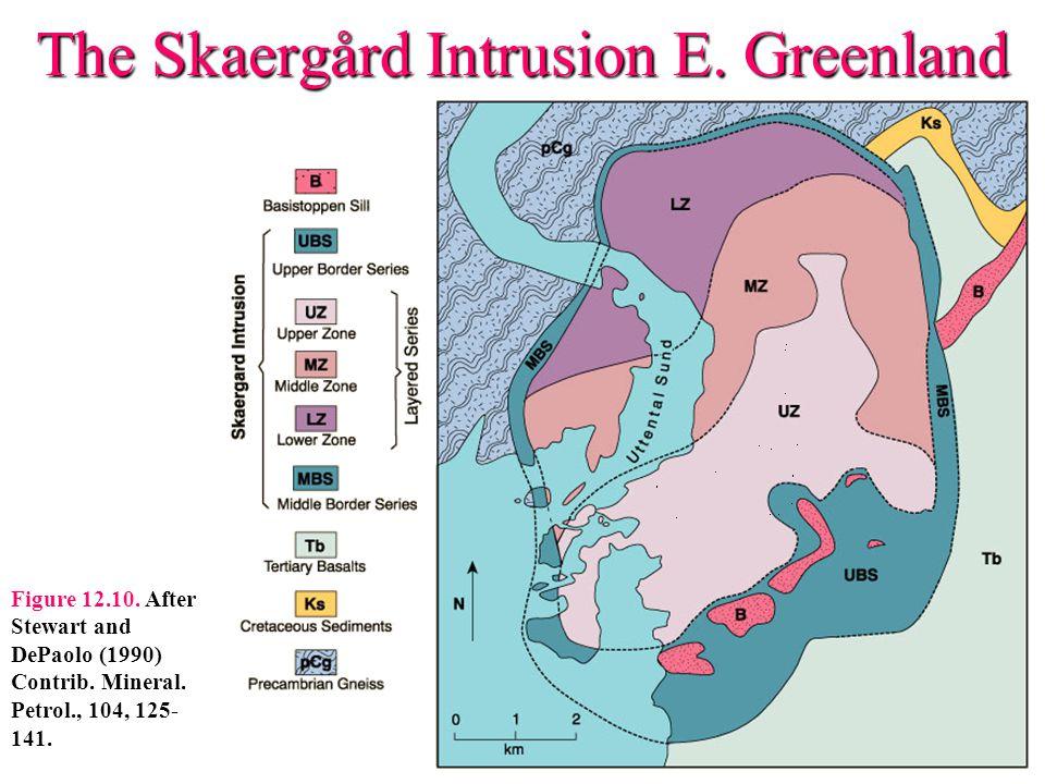The Skaergård Intrusion E. Greenland