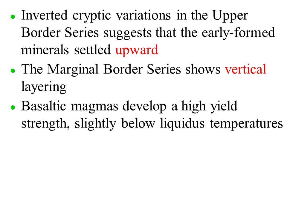 The Marginal Border Series shows vertical layering