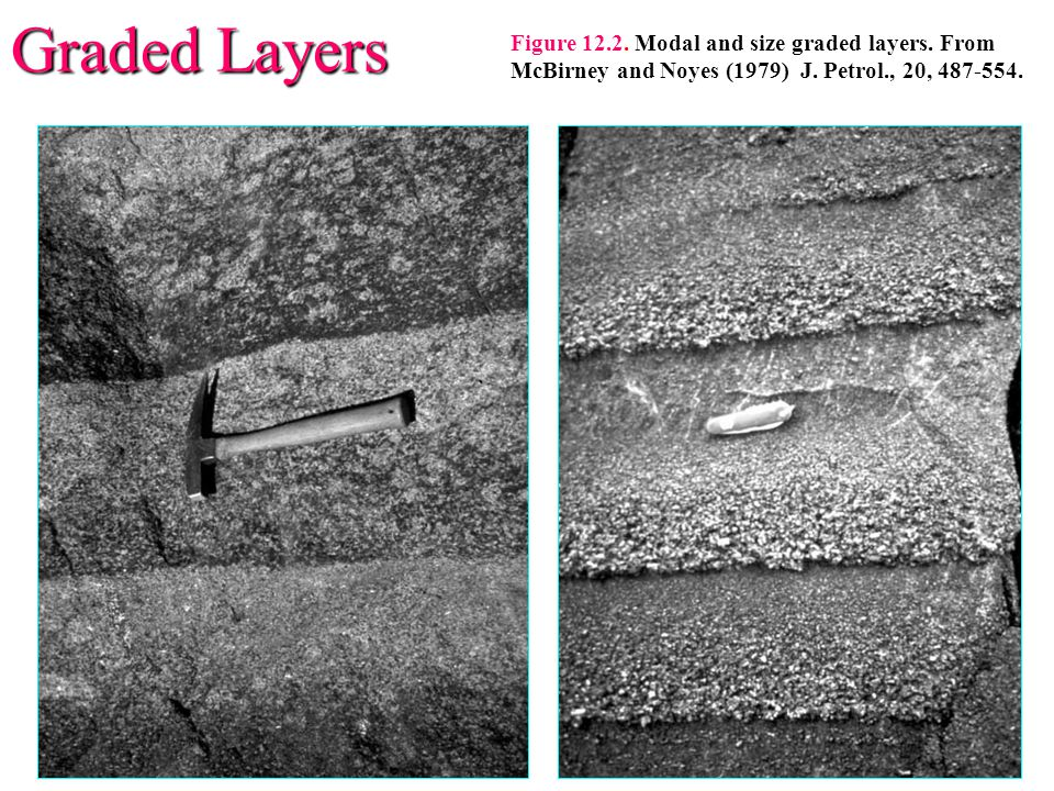 Graded Layers Figure 12.2. Modal and size graded layers. From McBirney and Noyes (1979) J. Petrol., 20, 487-554.
