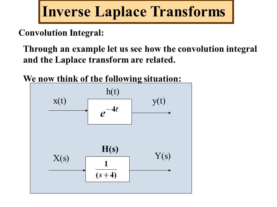 Inverse Laplace Transforms