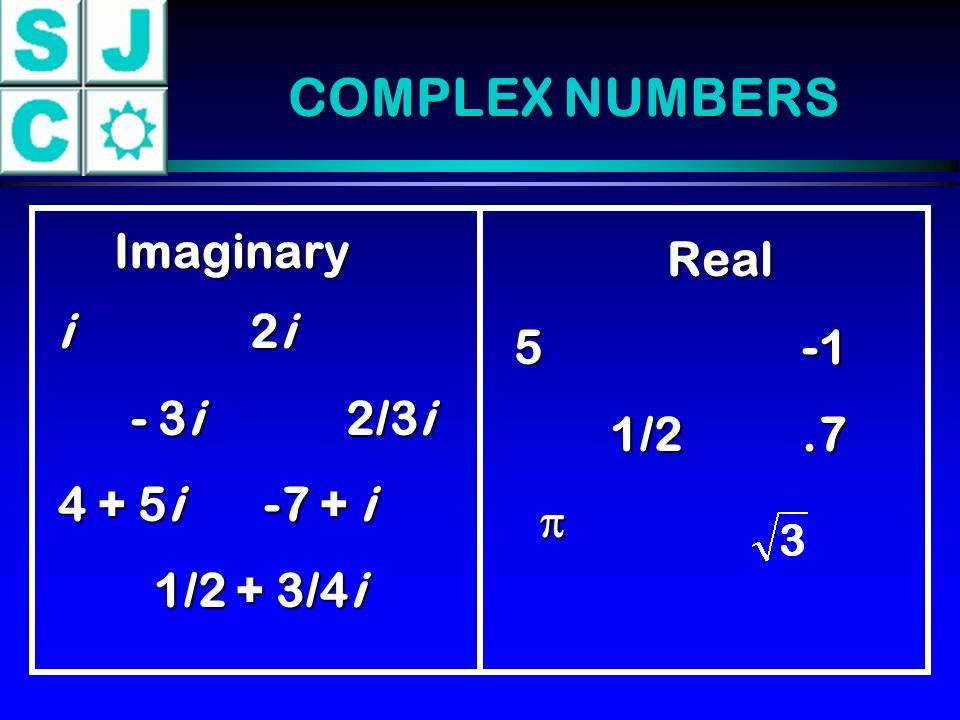 COMPLEX NUMBERS Imaginary Real i 2i 5 -1 - 3i 2/3i 1/2 .7