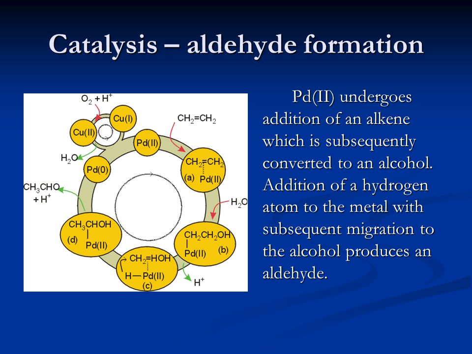 Catalysis – aldehyde formation