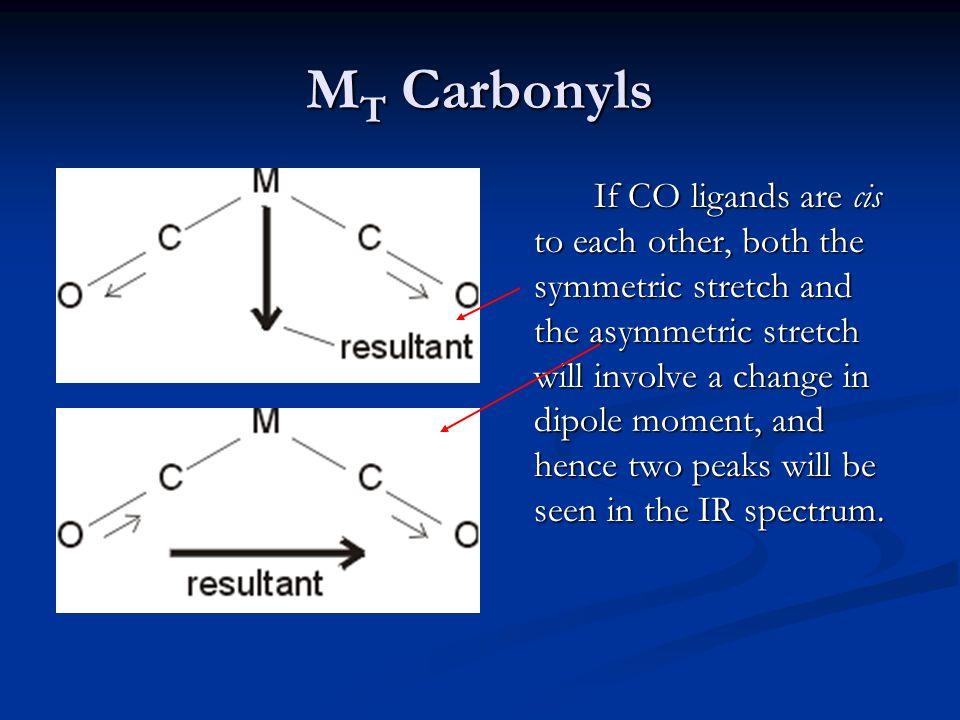 MT Carbonyls