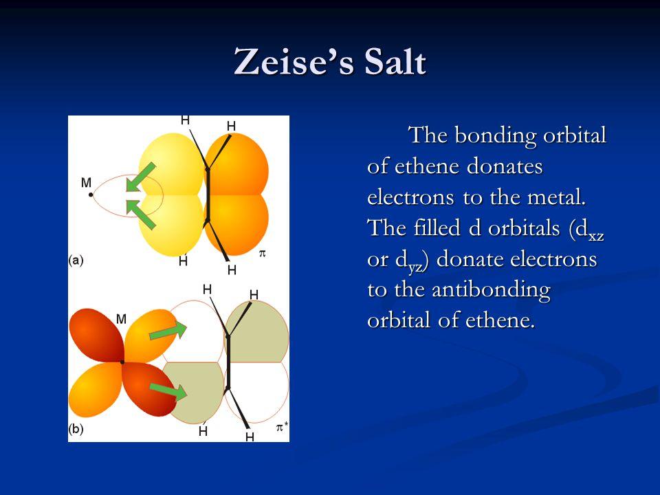 Zeise's Salt