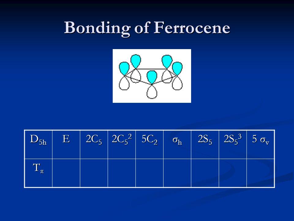 Bonding of Ferrocene D5h E 2C5 2C52 5C2 σh 2S5 2S53 5 σv Τπ