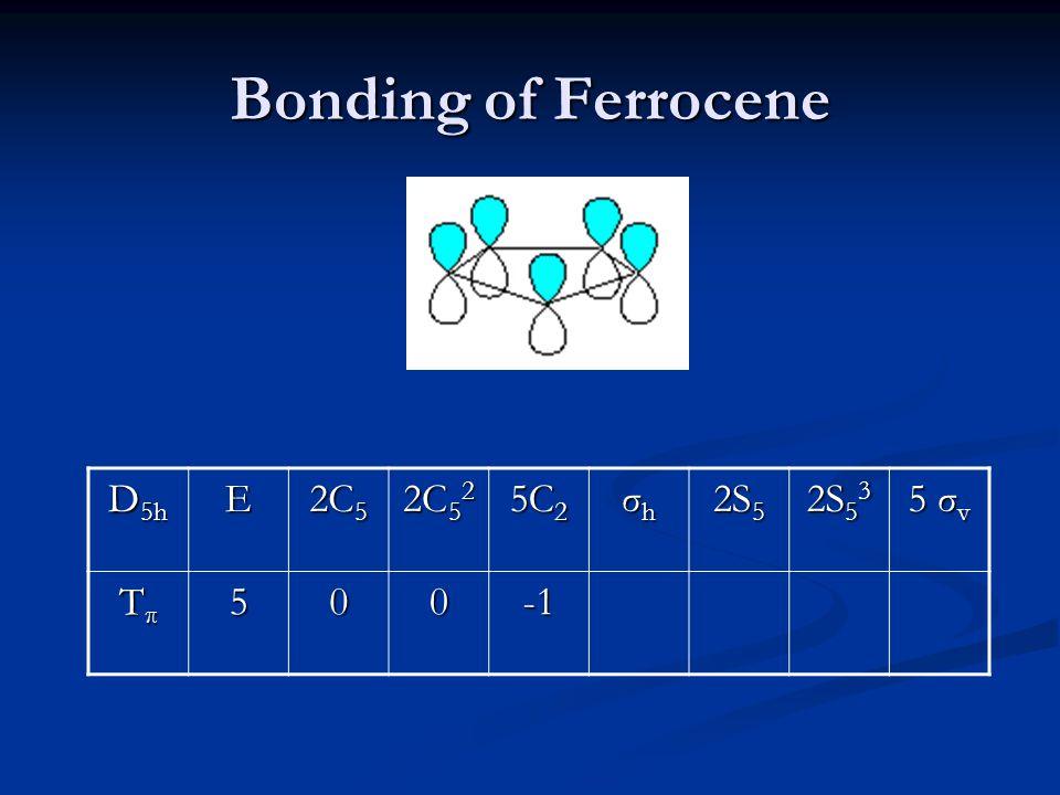 Bonding of Ferrocene D5h E 2C5 2C52 5C2 σh 2S5 2S53 5 σv Τπ 5 -1