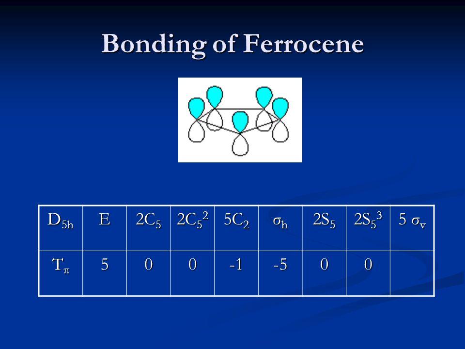 Bonding of Ferrocene D5h E 2C5 2C52 5C2 σh 2S5 2S53 5 σv Τπ 5 -1 -5