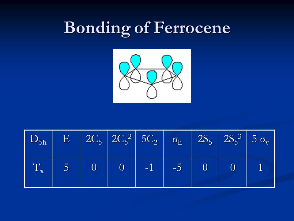 Bonding of Ferrocene D5h E 2C5 2C52 5C2 σh 2S5 2S53 5 σv Τπ 5 -1 -5 1