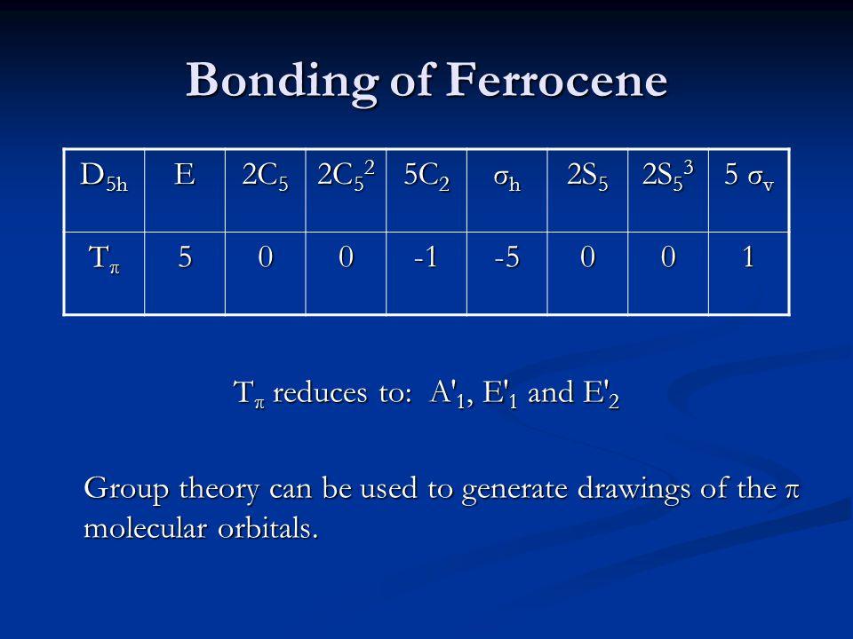 Τπ reduces to: A′1, E′1 and E′2