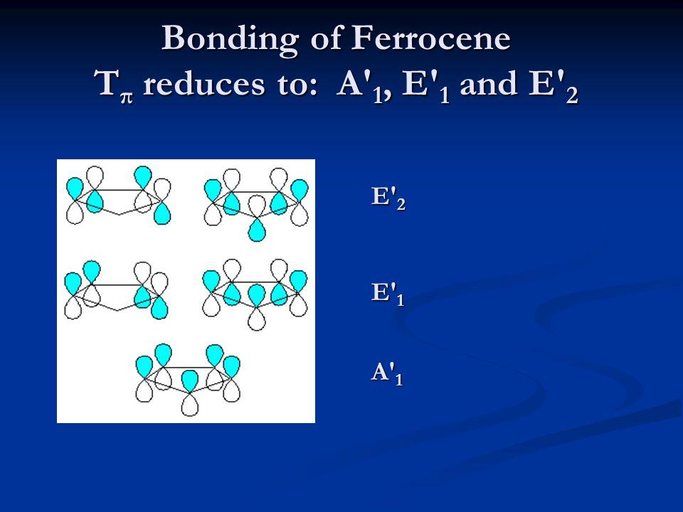 Bonding of Ferrocene Τπ reduces to: A′1, E′1 and E′2