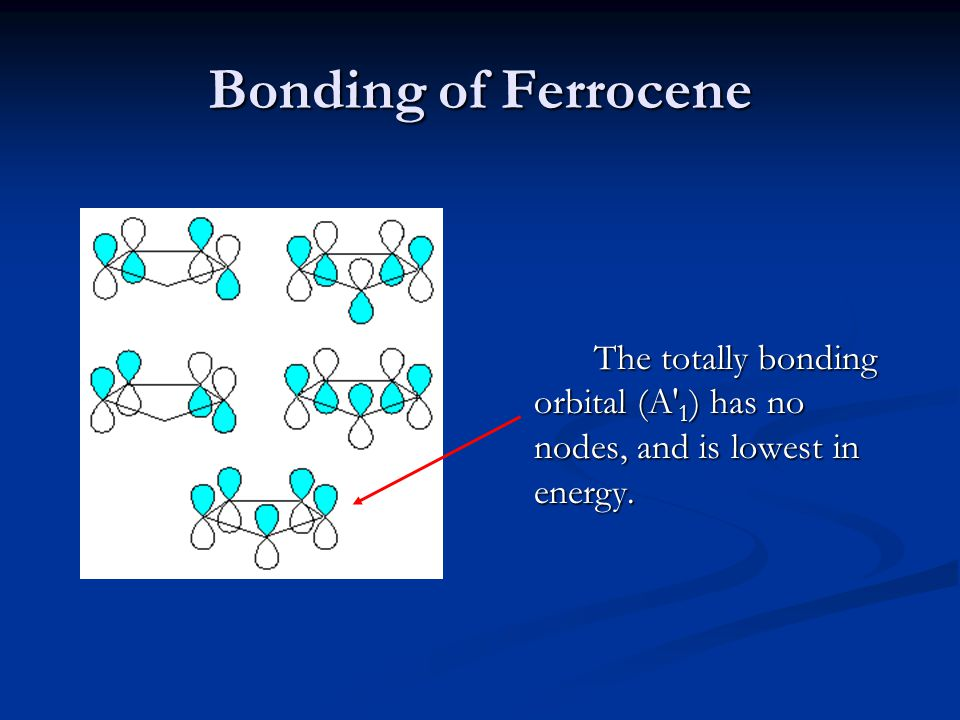 Bonding of Ferrocene The totally bonding orbital (A′1) has no nodes, and is lowest in energy.