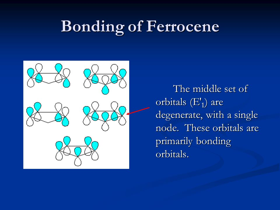 Bonding of Ferrocene The middle set of orbitals (E′1) are degenerate, with a single node.