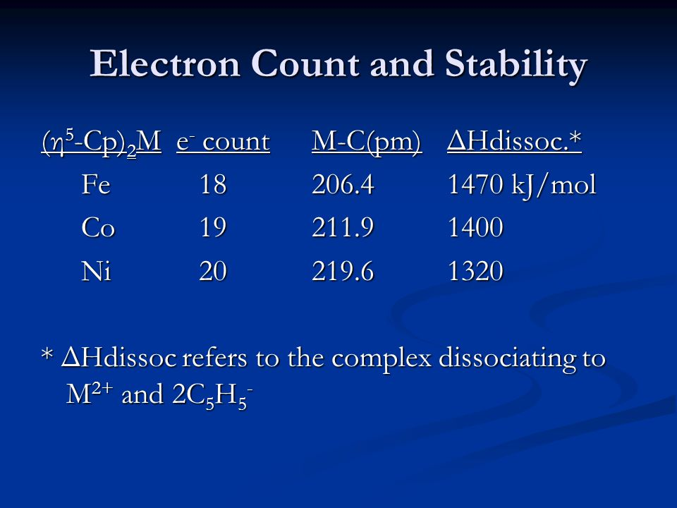 Electron Count and Stability