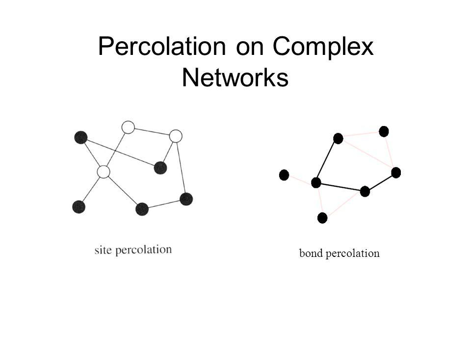 Percolation on Complex Networks