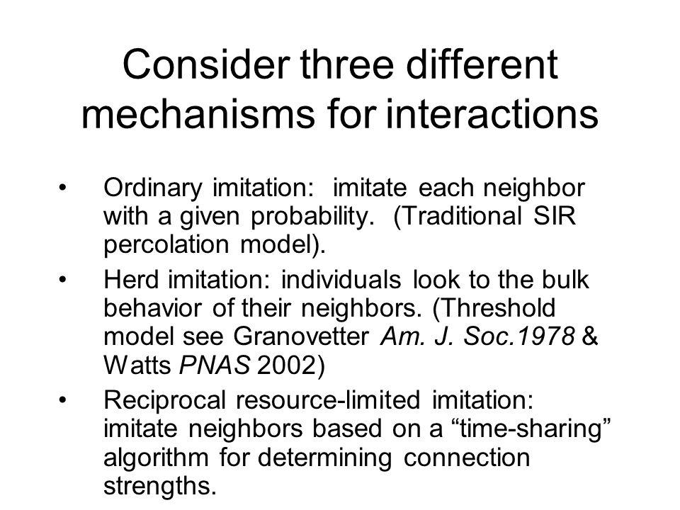 Consider three different mechanisms for interactions