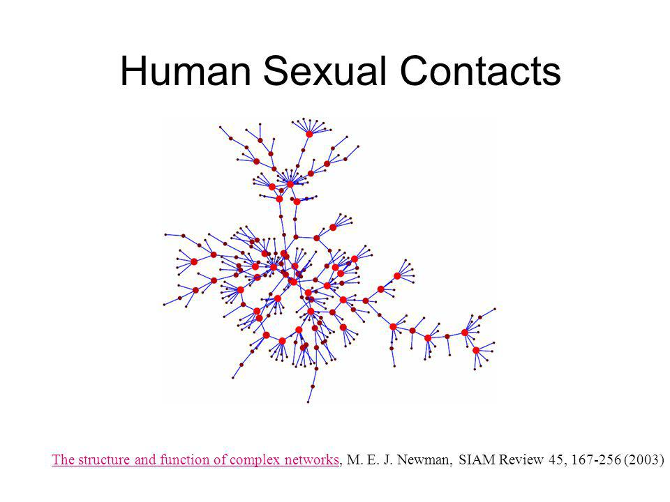 Human Sexual Contacts The structure and function of complex networks, M.