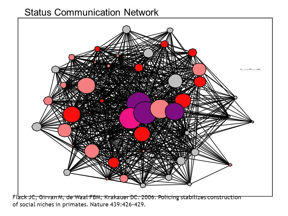 Status Communication Network
