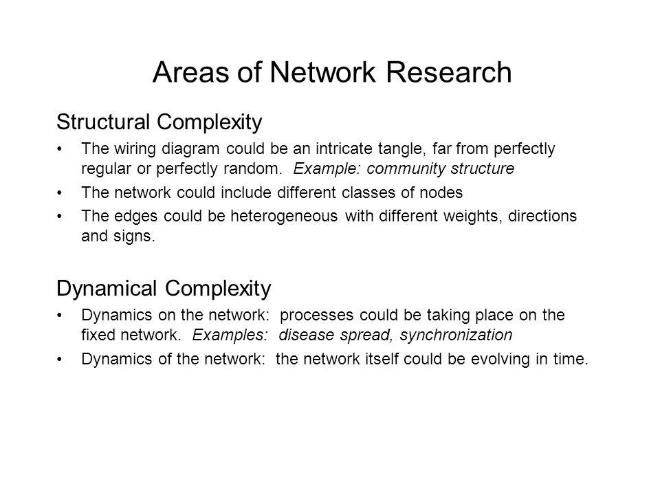 Areas of Network Research
