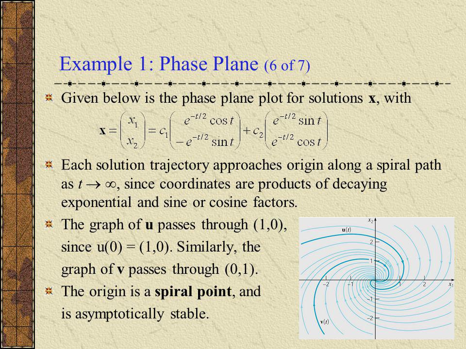 Example 1: Phase Plane (6 of 7)