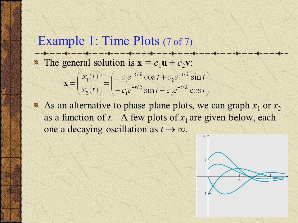 Example 1: Time Plots (7 of 7)
