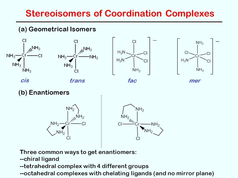 Stereoisomers of Coordination Complexes