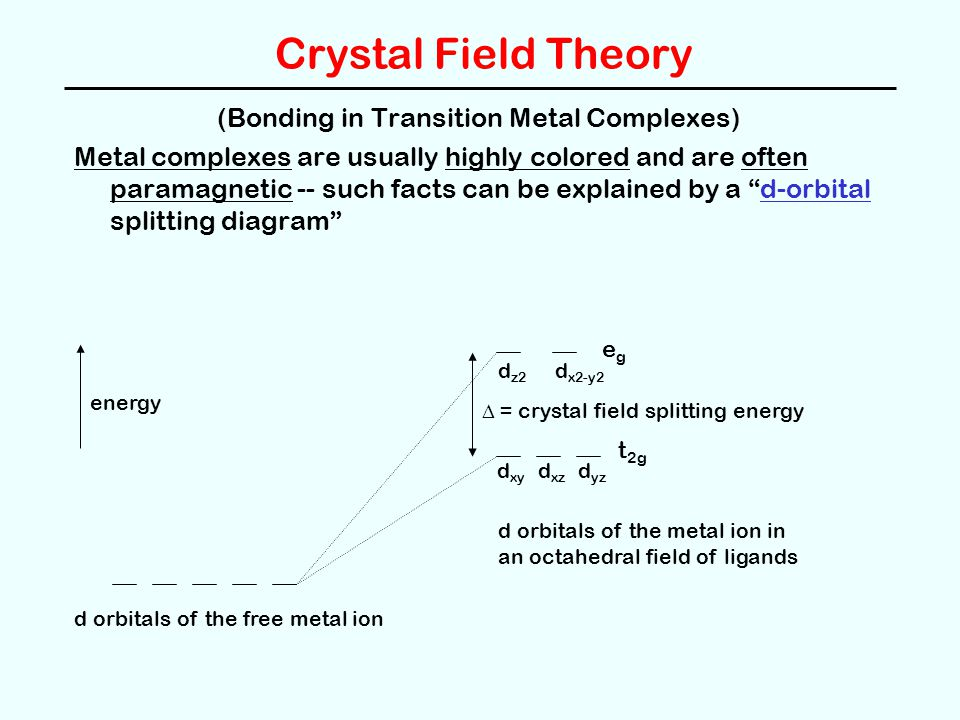 Crystal Field Theory (Bonding in Transition Metal Complexes)