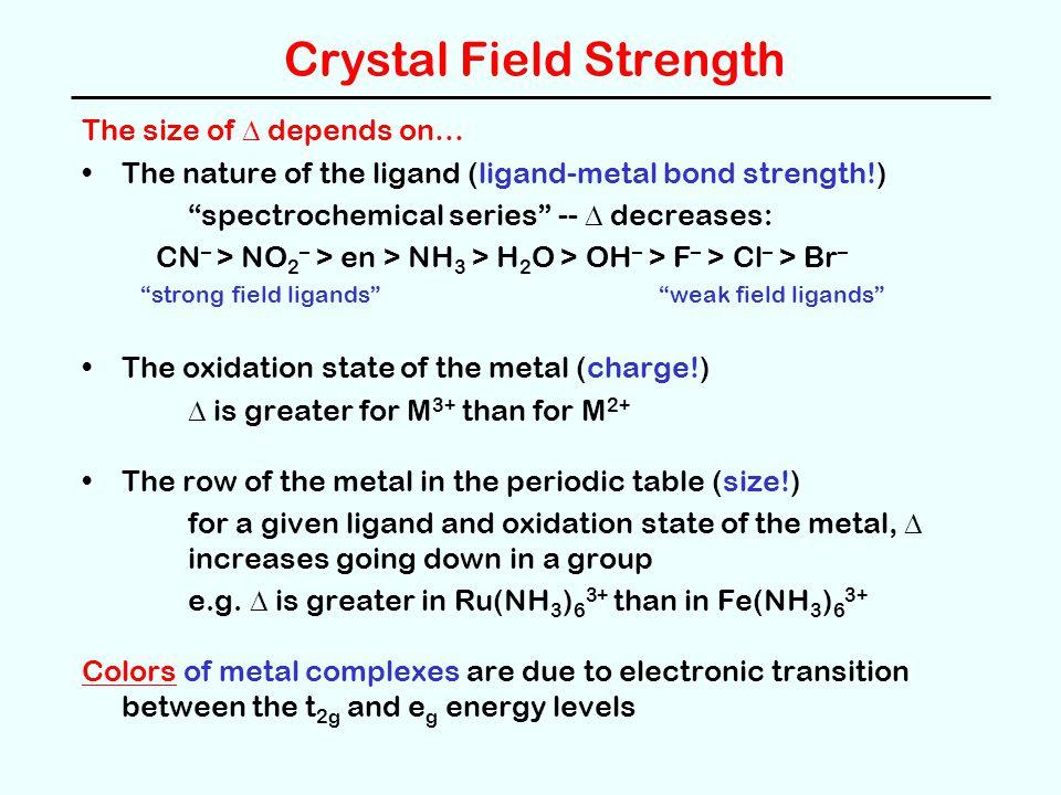 Crystal Field Strength