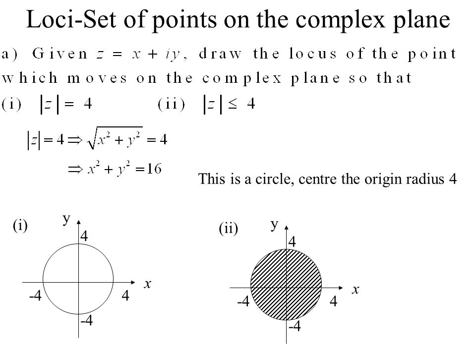 Loci-Set of points on the complex plane