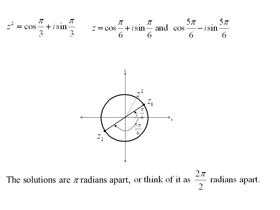 The solutions are  radians apart,
