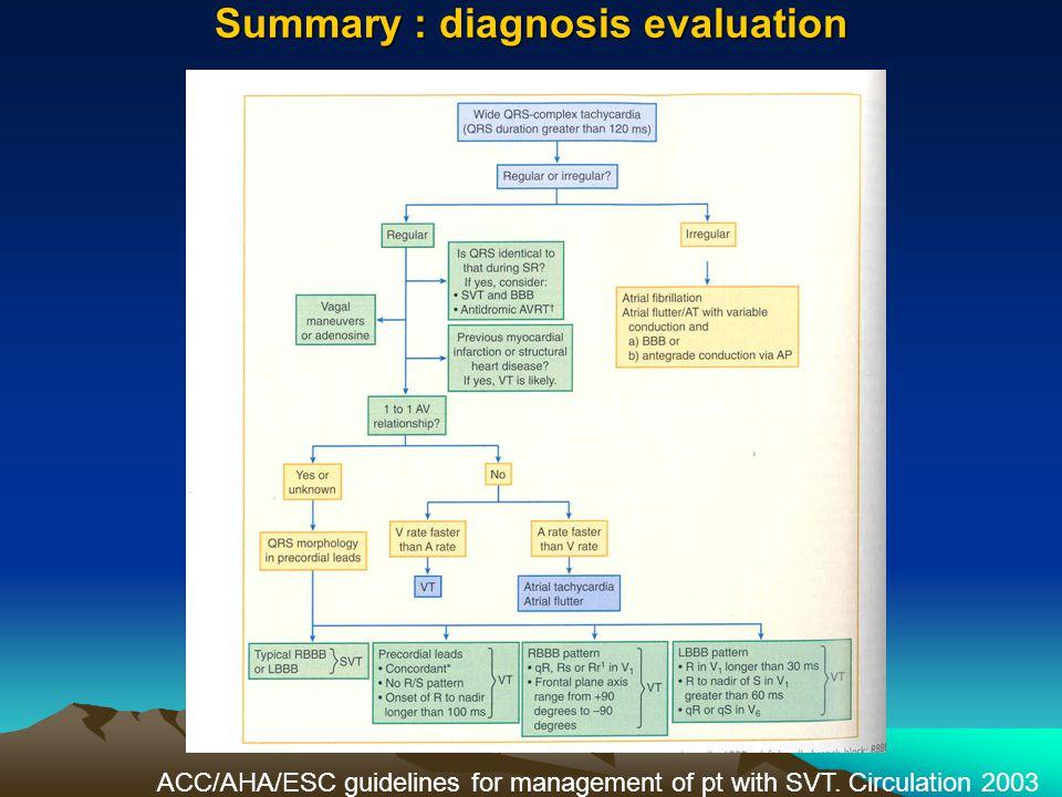 Summary : diagnosis evaluation