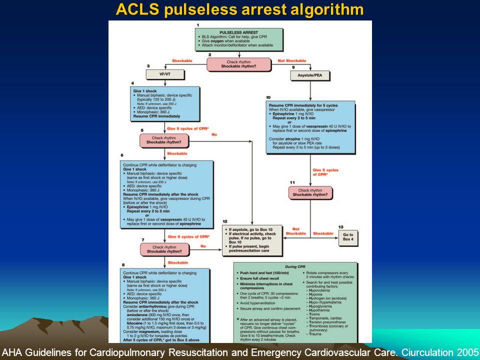 ACLS pulseless arrest algorithm