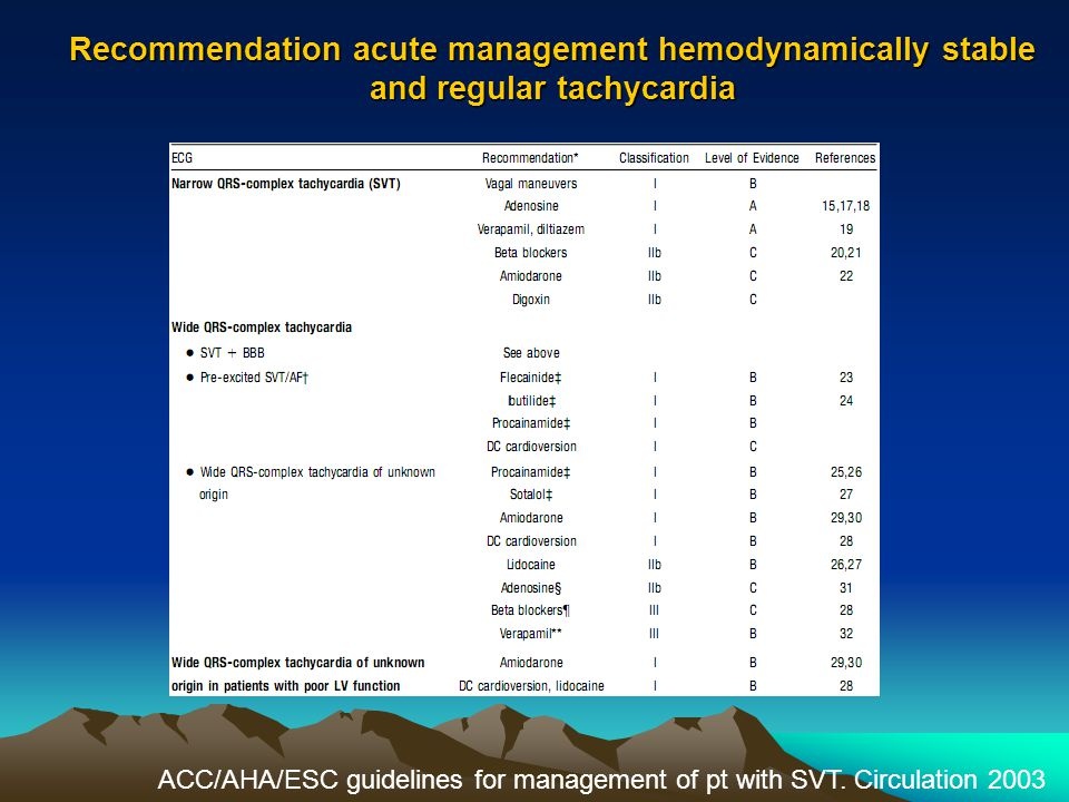 ACC/AHA/ESC guidelines for management of pt with SVT. Circulation 2003