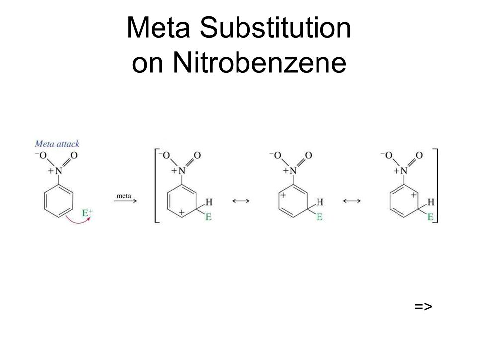 Meta Substitution on Nitrobenzene