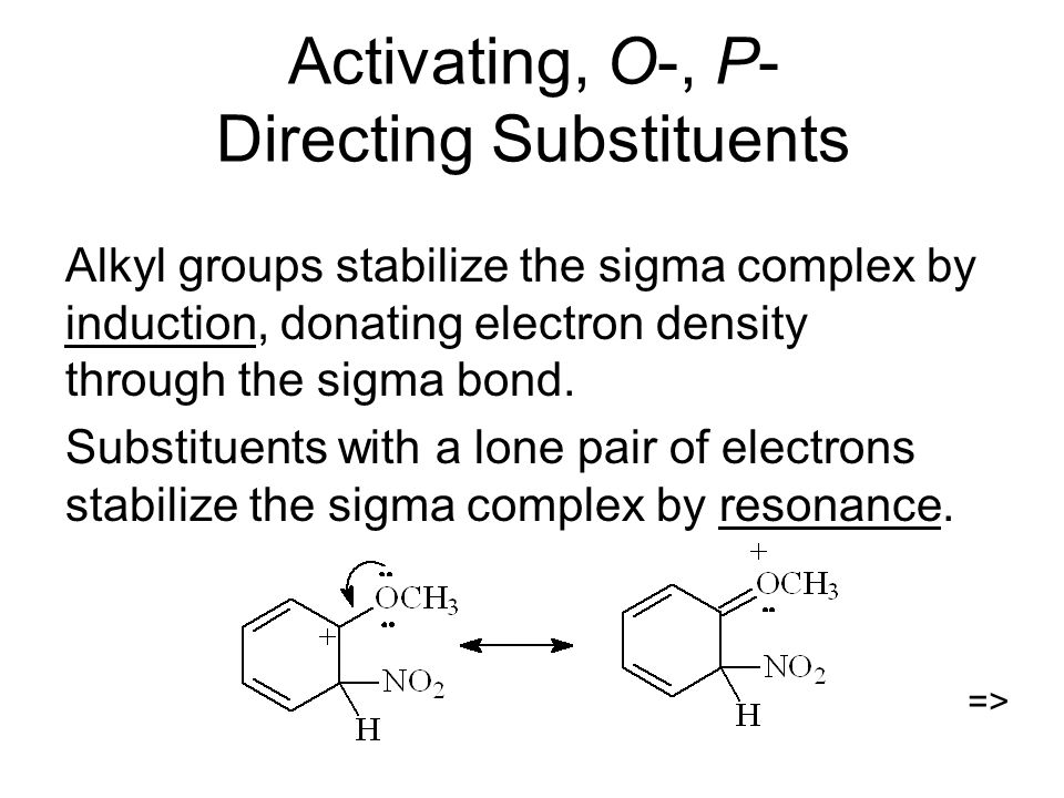 Activating, O-, P- Directing Substituents