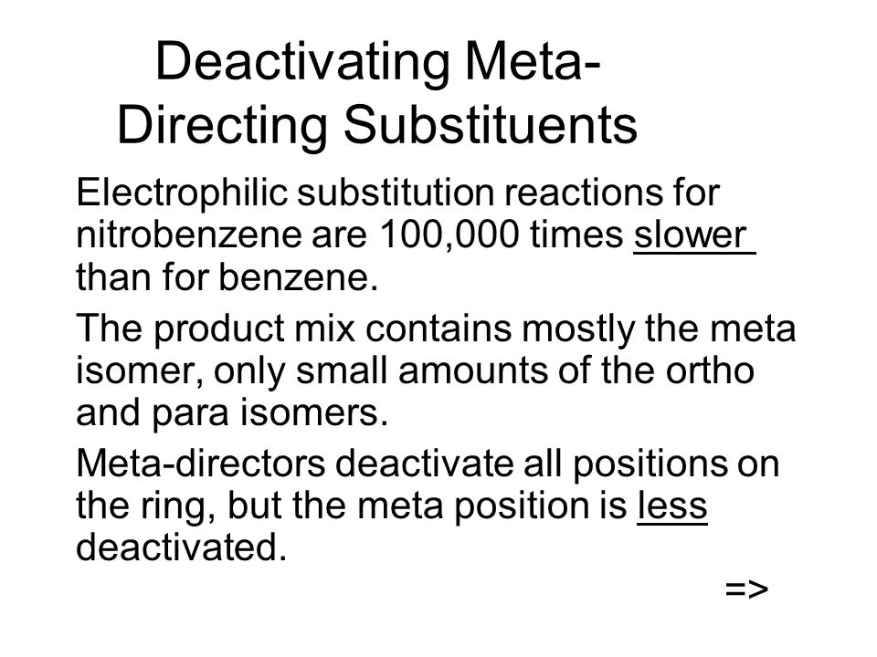 Deactivating Meta- Directing Substituents