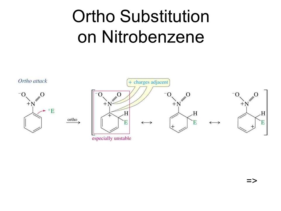 Ortho Substitution on Nitrobenzene
