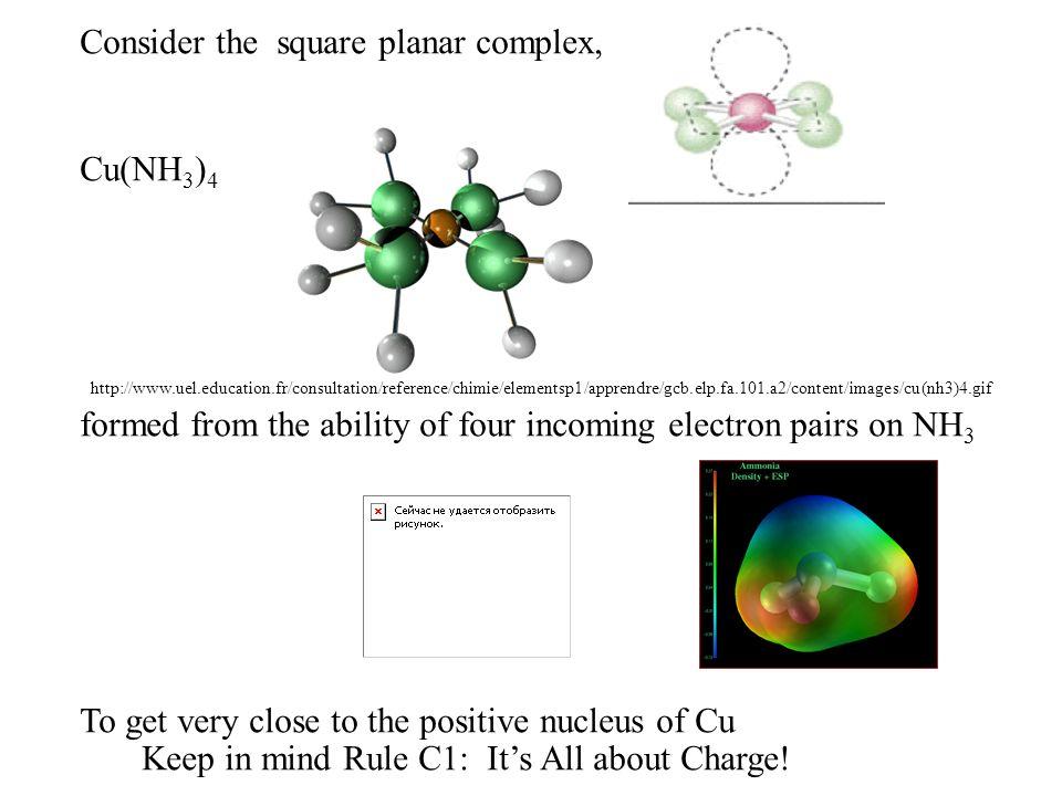 Consider the square planar complex,