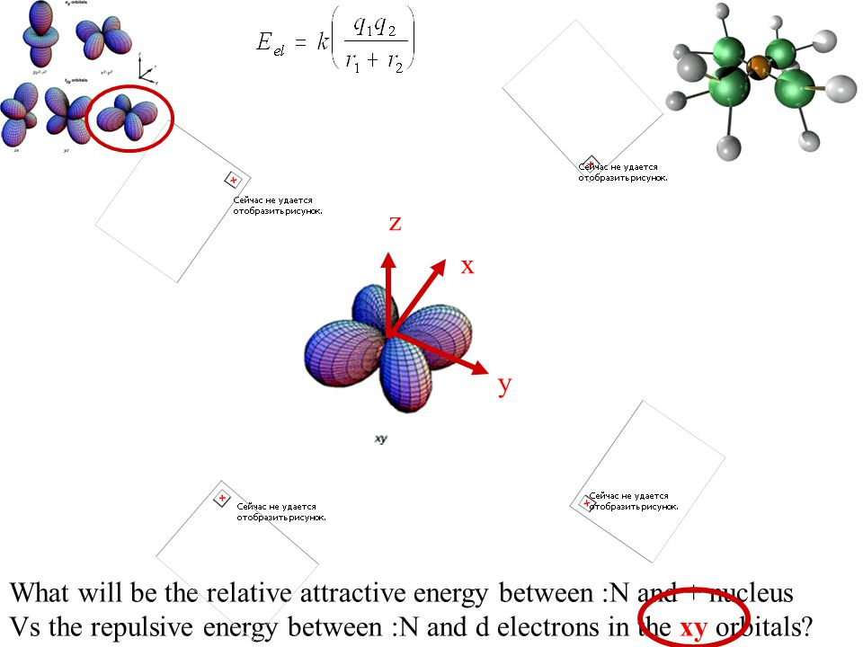 z x. y. What will be the relative attractive energy between :N and + nucleus.