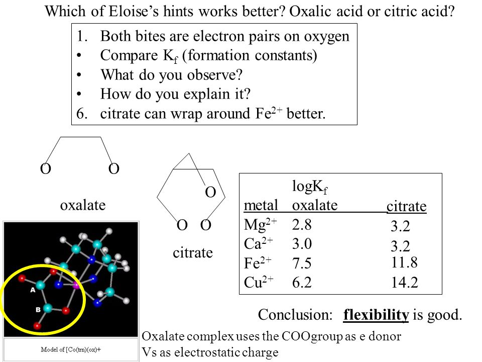 Which of Eloise's hints works better Oxalic acid or citric acid