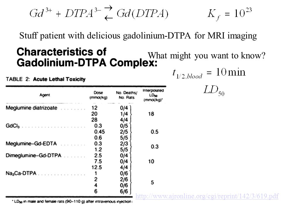 Stuff patient with delicious gadolinium-DTPA for MRI imaging