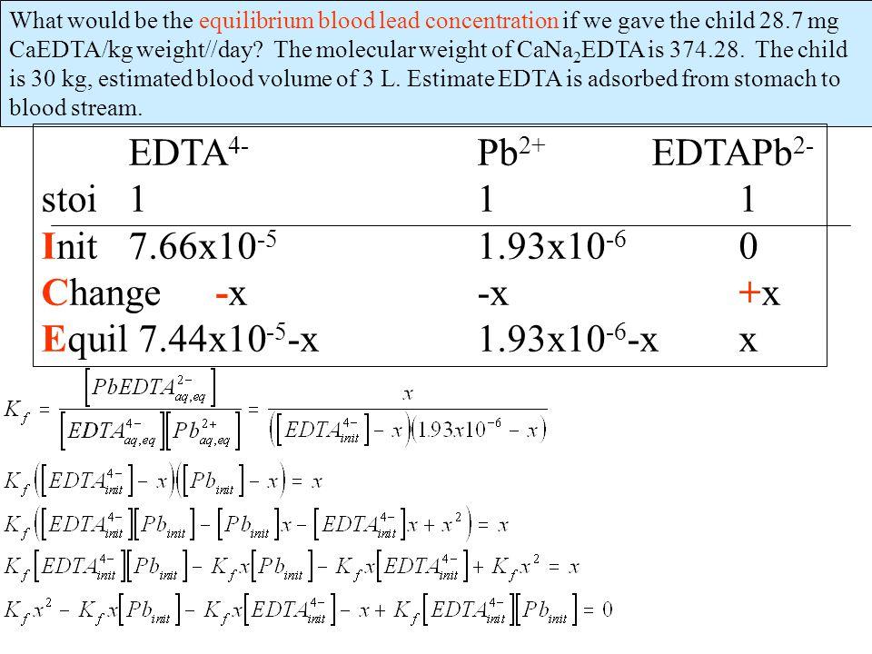 EDTA4- Pb2+ EDTAPb2- stoi 1 1 1 Init 7.66x10-5 1.93x10-6 0